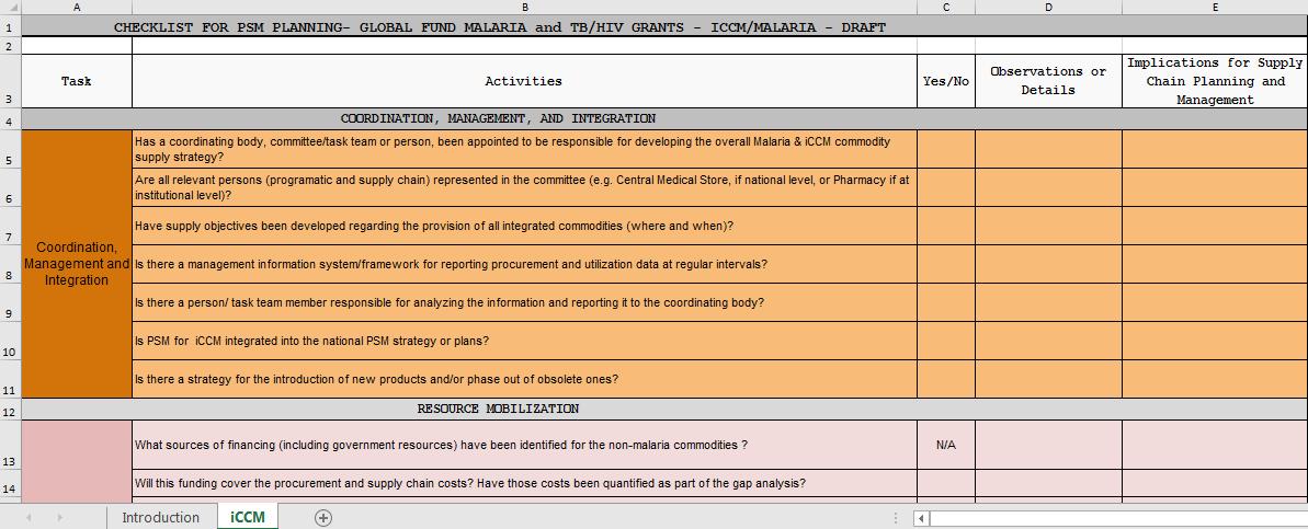 Checklist for PSM Planning (English) - Nairobi iCCM Meeting