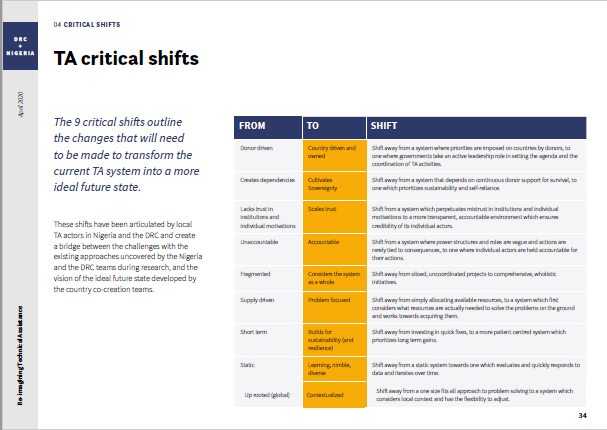 Photo of the TA critical shifts report